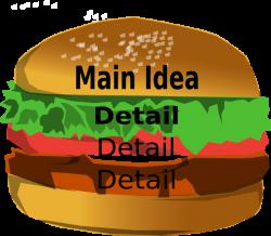 Hamburger clipart main idea