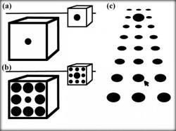 Optical Illusion clipart visual illusion