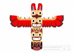 Native American clipart totem pole