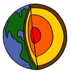 Inside clipart earth