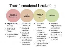 Structure clipart leadership
