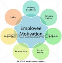 Motivational clipart employee motivation