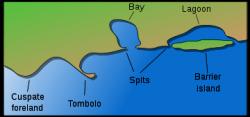 Islet clipart coastline
