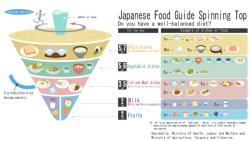 Japanese Food clipart cultural food
