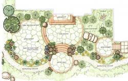 Japanese Garden clipart landscape design