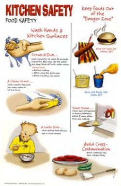 Reversed clipart food safety sanitation