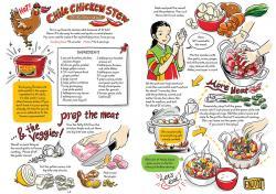 Kimchi clipart korean bbq