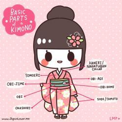 Kimono clipart japan culture