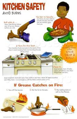 Burn clipart kitchen safety
