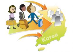 Korean clipart foreigner