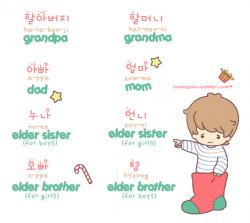 Korea clipart korean family