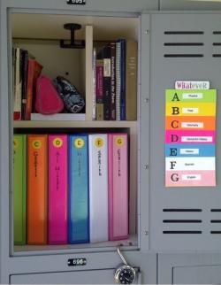 Licker clipart organized