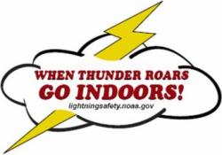 Lightening clipart severe weather