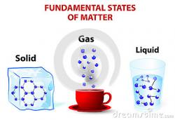 Liquid clipart gas matter