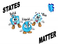 Molecule clipart matter