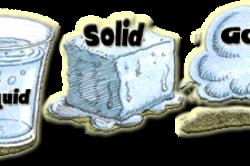 Liquid clipart solid