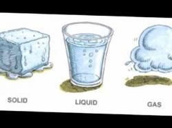 Liquid clipart state matter