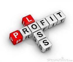 Loss clipart trading