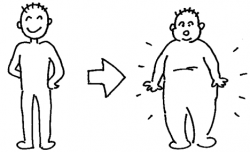 Loss clipart weight gain