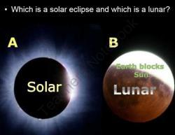 Eclipse clipart sun eclipse moon