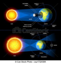 Eclipse clipart solar