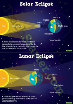 Eclipse clipart science