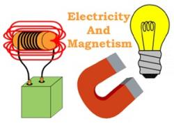Magnetism clipart engineer