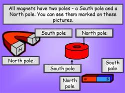 Magnetism clipart science project