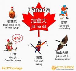 Yoyo clipart chinese