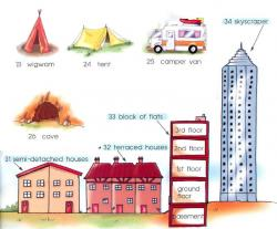 Terrace clipart housing community