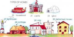 Villa clipart detached house