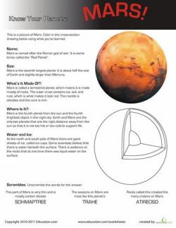 Mars clipart science education