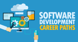 Software clipart career development