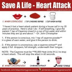 Medicinal clipart heart attack