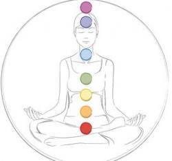 Meditation clipart existential intelligence