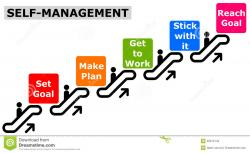 Choice clipart self management