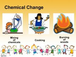 Melting Candle clipart chemical change
