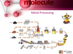 Metal clipart science material