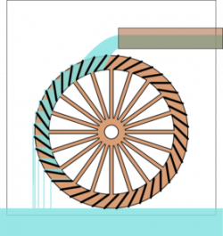 Mill clipart water wheel