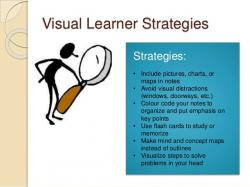 Problem clipart learning style