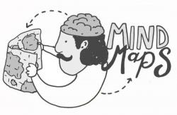 Mind clipart mind map