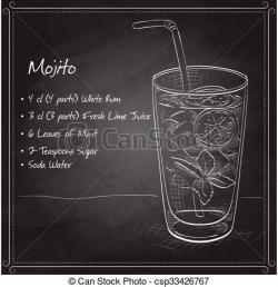 Mojito clipart glass soda
