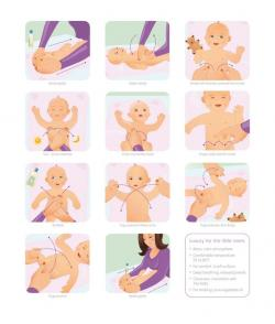 Womb clipart baby massage