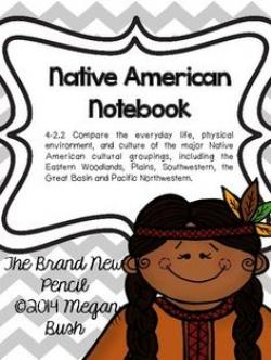 Native American clipart south carolina