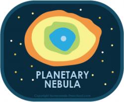 Nebuli clipart planetary