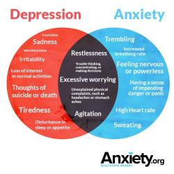 Suicide clipart anxiety disorder
