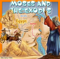 Miracle clipart exodus bible