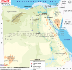 Nile River clipart physical map