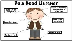 Noise clipart effective listening