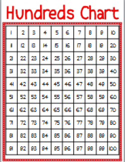 Number clipart chart